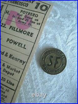 RETIRED San Francisco CABLE CAR Muni Railway EMPLOYEE BADGE = Token + Ticket